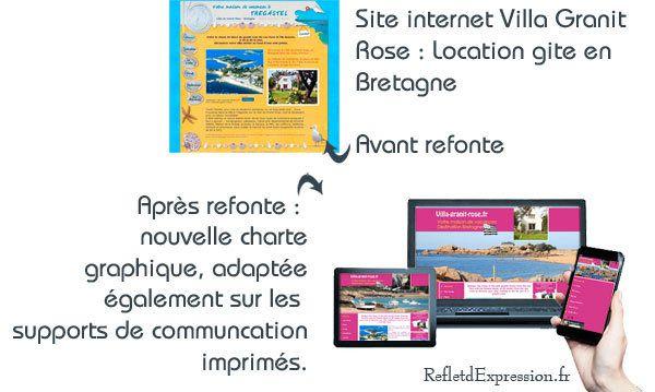 Refonte graphique ancien site internet : plus dynamique, plus actuel, plus moderne !