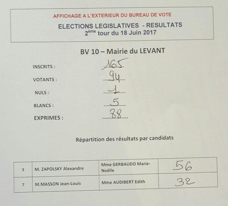 Législatives au bureau de l'île du Levant : Résultats du 2ème tour