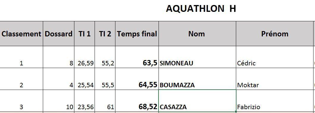 AQUATHLON : 1 300 m de natation + 5 700 m de course + 600 m de natation