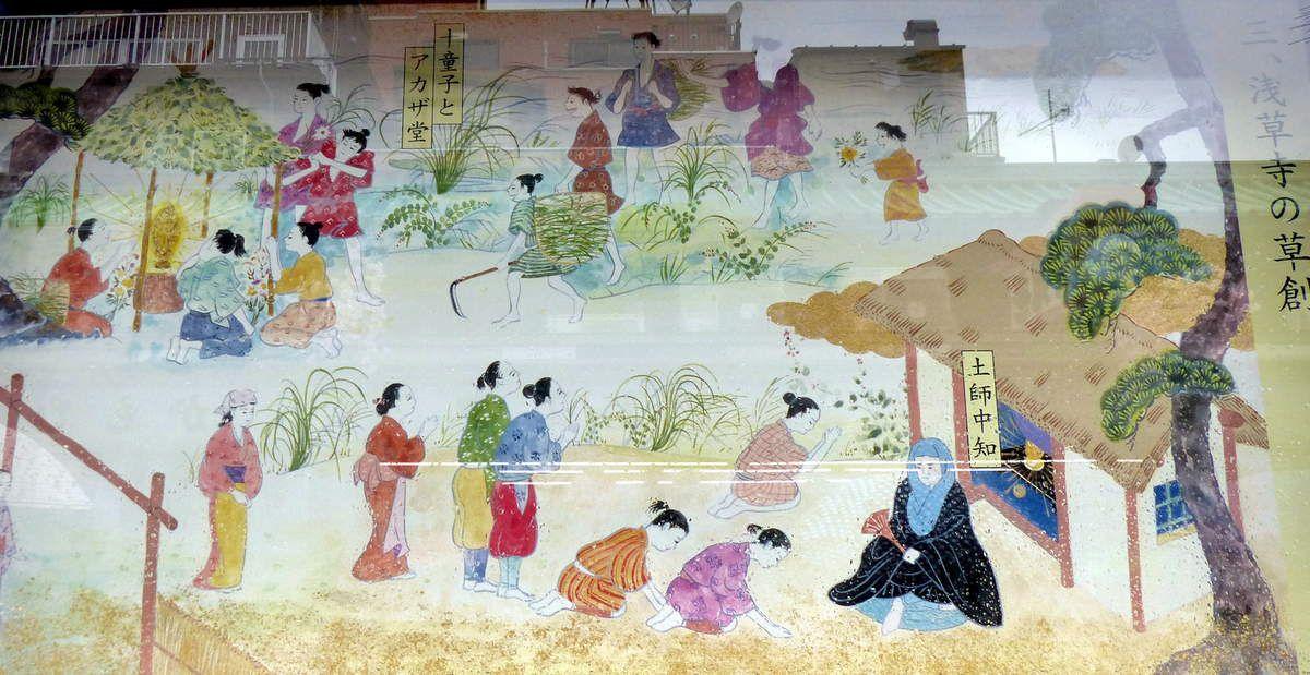 peintures sur le plafond du temple
