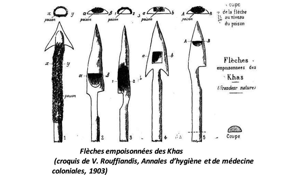 UN « PIONNIER » MÉCONNU DU MÉKONG, VINCENT ROUFFIANDIS, « LE BON DOCTEUR DU LAOS »