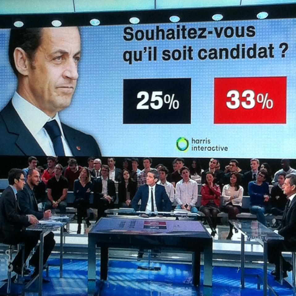 les intentions de vote des Français en fonction des thèmes