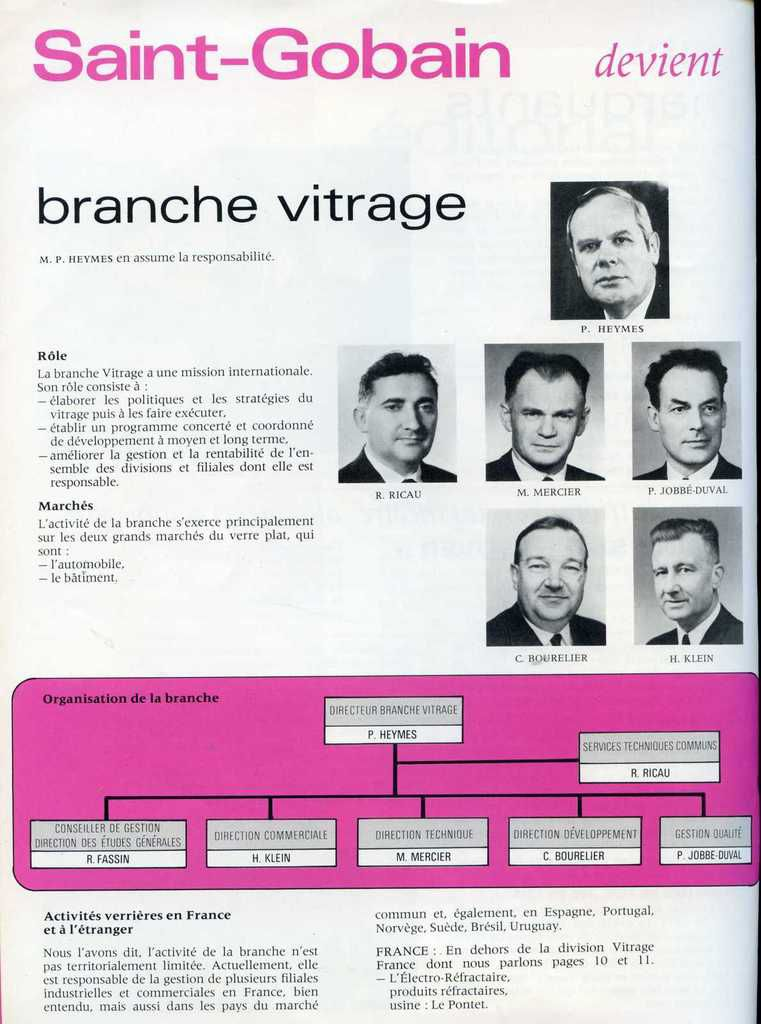 Album - groupe Saint-Gobain, 1971, Saint-Gobain devient Saint-Gobain