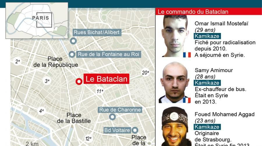 Attentats de Paris, never forget.