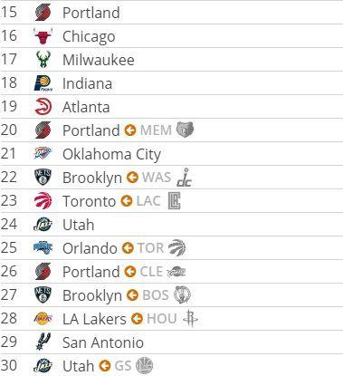 Danny Ainge et les Celtics décrochent le premier choix de la Draft 2017