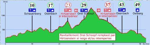 14 ème édition du Trail du petit ballon à Rouffach.
