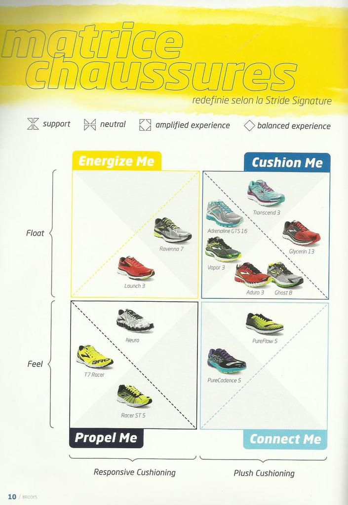 Brooks France &quot&#x3B;Run Happy&quot&#x3B;.