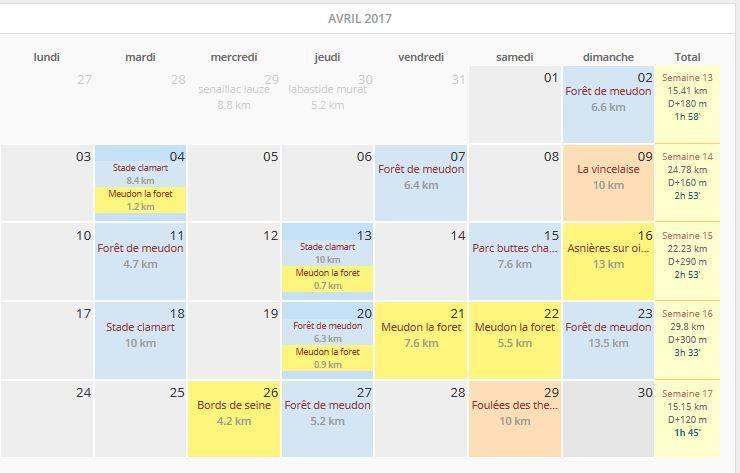 Bilan du mois d'Avril 2017.
