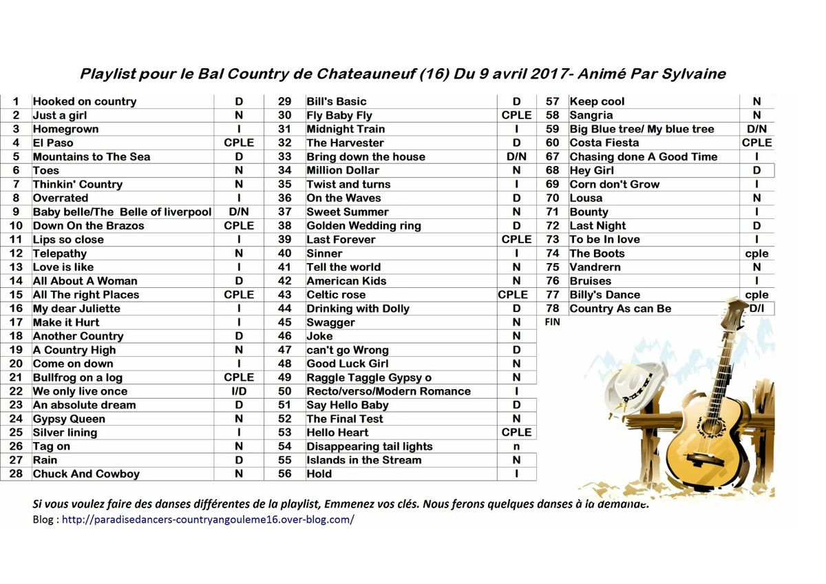 PLAYLIST BAL COUNTRY 9/04/2017 à Chateauneuf (16)
