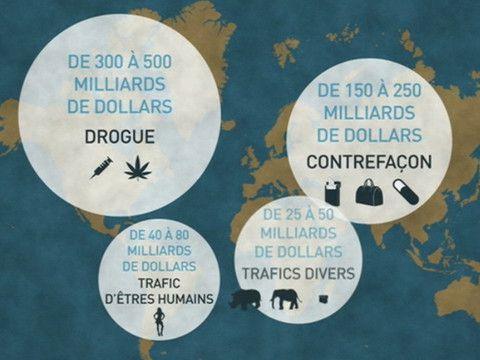 Terrorisme et économie souterraine