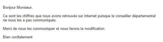 Tentative de censure ou d'intimidation ?