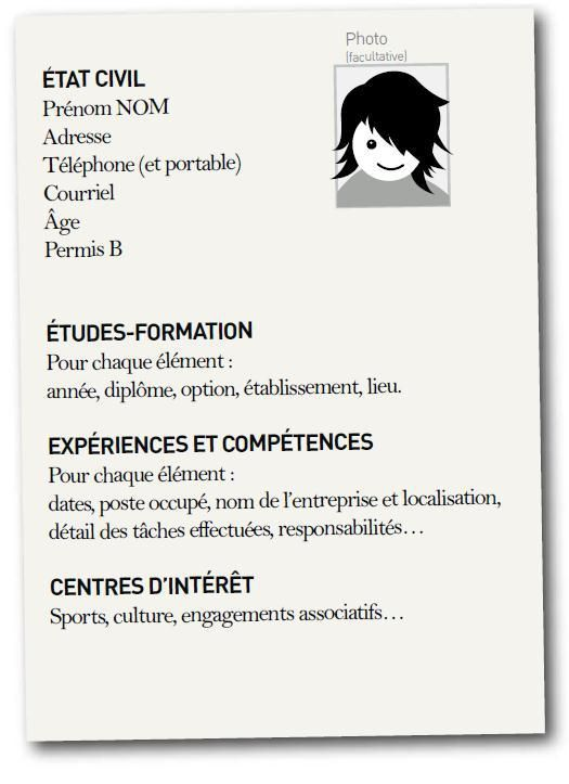 exemple cv etudiant job ete