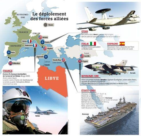 La guerre occidentale contre la Libye souveraine...Ils ont assassiné Kadhafi et aujourd'hui le pays a viré dans le chaos, celui-ci servant de prétexte d'une deuxième guerre occidentale