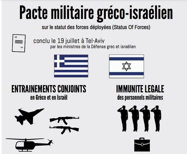 SYRIZA contre le peuple palestinien