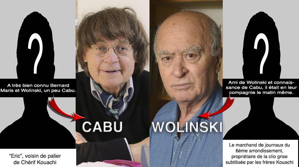 Cabu, Wolinski, Eric et le marchand de journaux