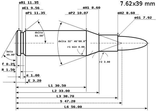 Le Calibre 7 62x39 M43 Le Blog Du Tireur De Pr 233 Cision