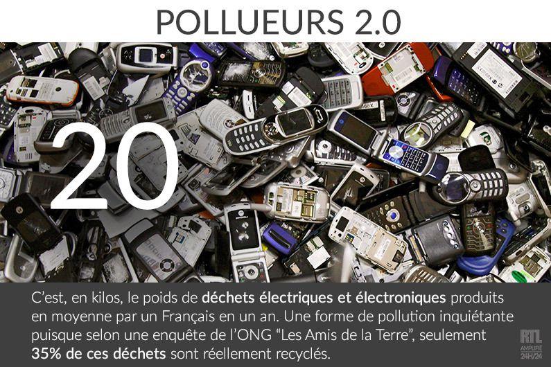 &quot&#x3B;Les smartphones sont un désastre écologique&quot&#x3B;