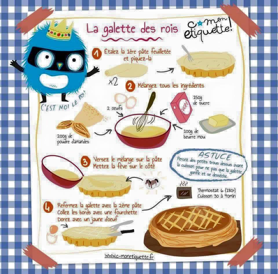 30 fiches recettes illustr es pour les enfants les - Creer un cahier de recettes de cuisine ...