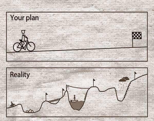 Le plan que vous avez en tête....