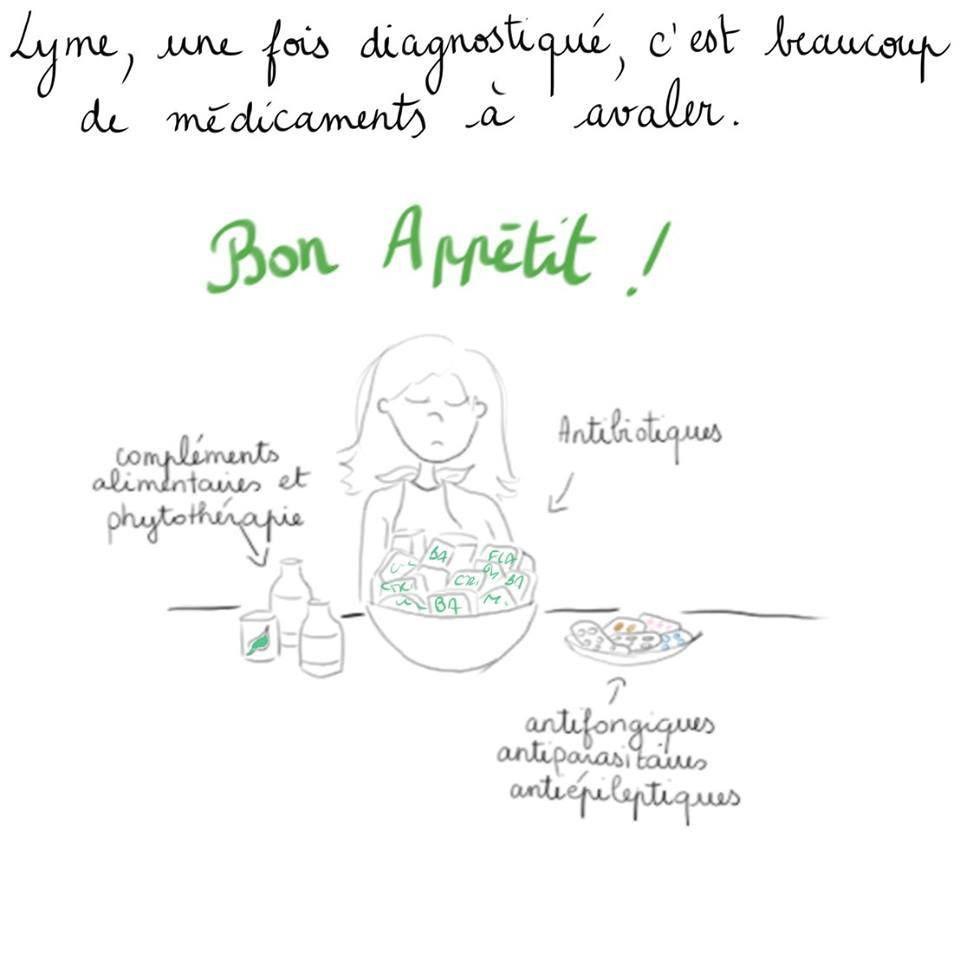 Maladie de Lyme en images - Chloé Romengas