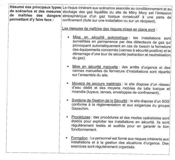 GAZECHIM Mitry-Mory SEVESO à Hauts Risques : Information du Public