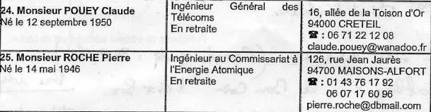 Projet Terzeo: références des commissaires enquêteurs
