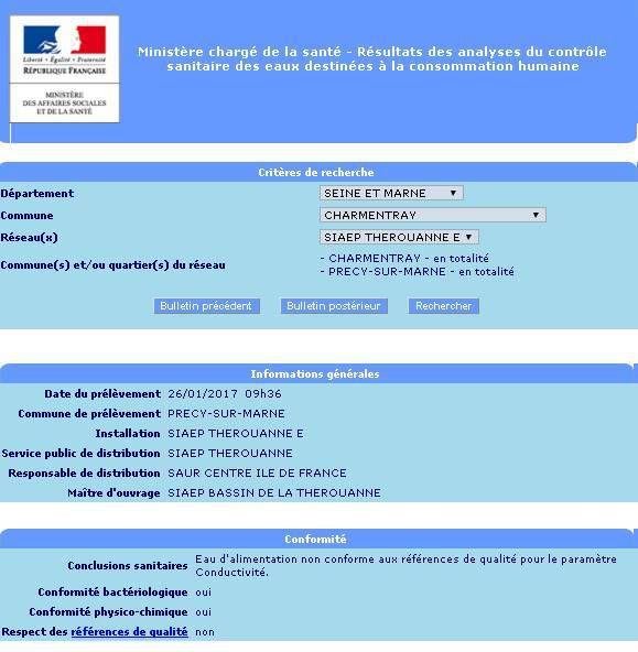 Eau potable :les habitants de Précy sur Marne et Charmentray inquiets!