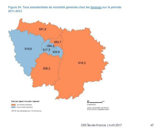 Espérance de vie pour les femmes en IDF : il faut mieux vivre à Paris qu'en Seine et Marne !