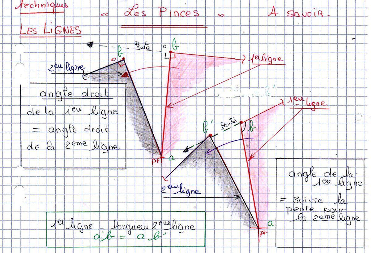 tirer et delimiter la 1ère ligne puis donner un ecartement (degrés) tracer la 2eme ligne et la delimiter.