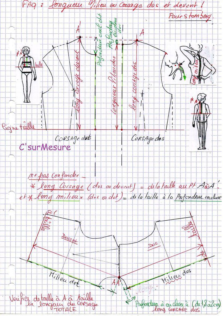 Faq : comment mesurer long corsage ou milieu dos/devant pour Stomberg.