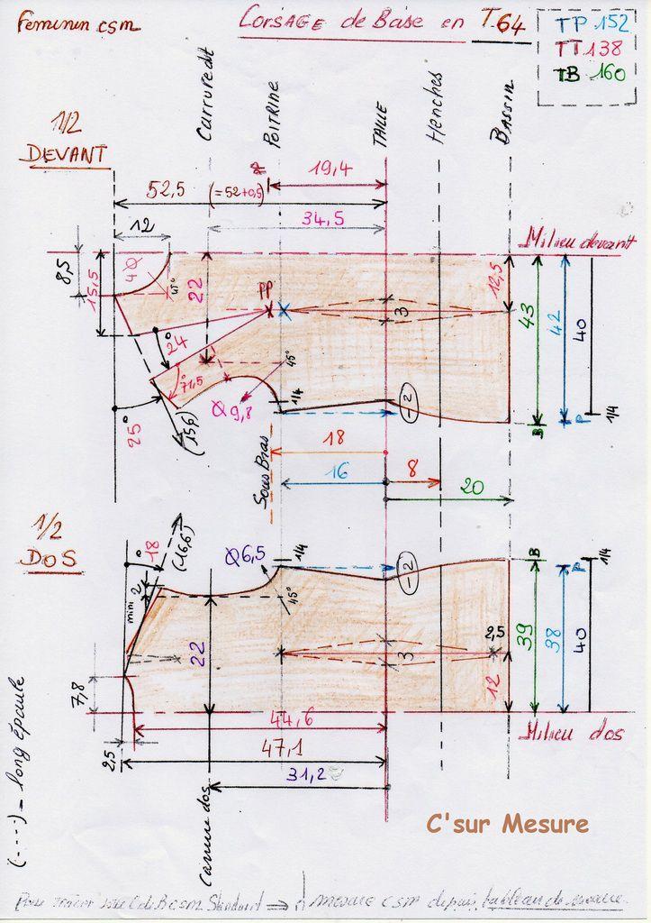 mesures pour tracer le corsage de base T64standard csm.