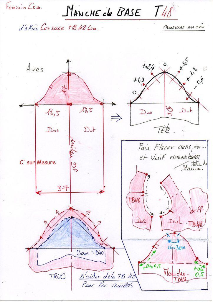 exemple corsage et manche de bases = mesures pour construction et tracé ! à trouver dans Moulage, sur-mesure tailles !