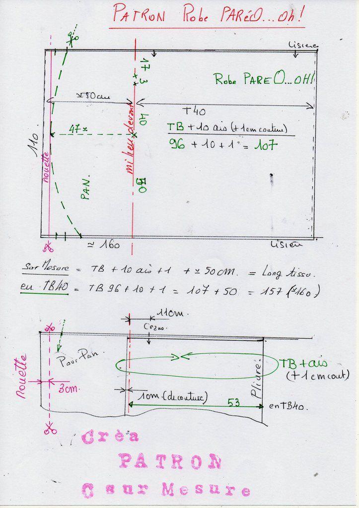 patron T40 csm où Sur-mesure.dans un tissu ou à partir d'un paréo.
