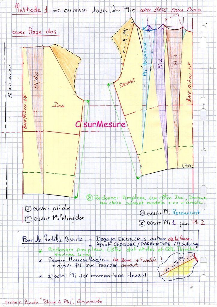 """Méthodes pour construire le Patron Sur-mesure et comprendre le patronnage du Modèle """"blouse à plis"""" Burda."""