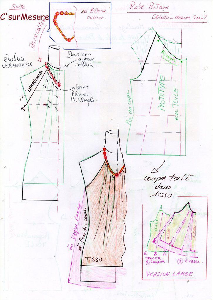 robe/bijoux, mettre le colier, en prendre l'empreinte(repères), tracer sur toile, régler le tout et couper dans tissu .