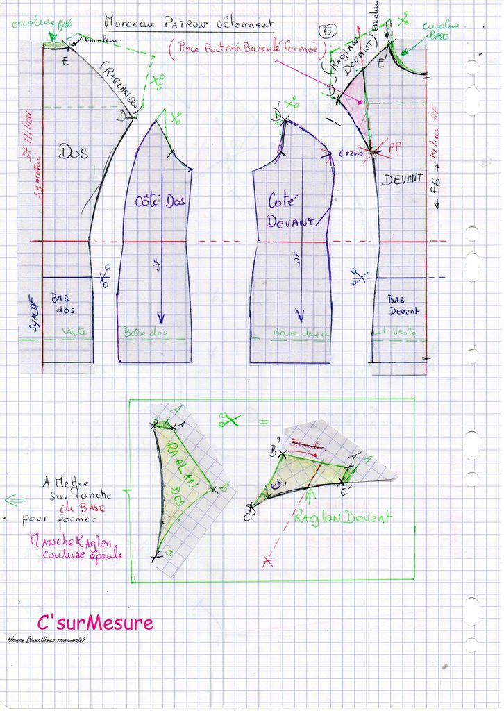 comment faire le patron du blouson et de sa Manche raglan couture épaule, prendre Base veste et la transformerSur-mesure.(fiches csm)