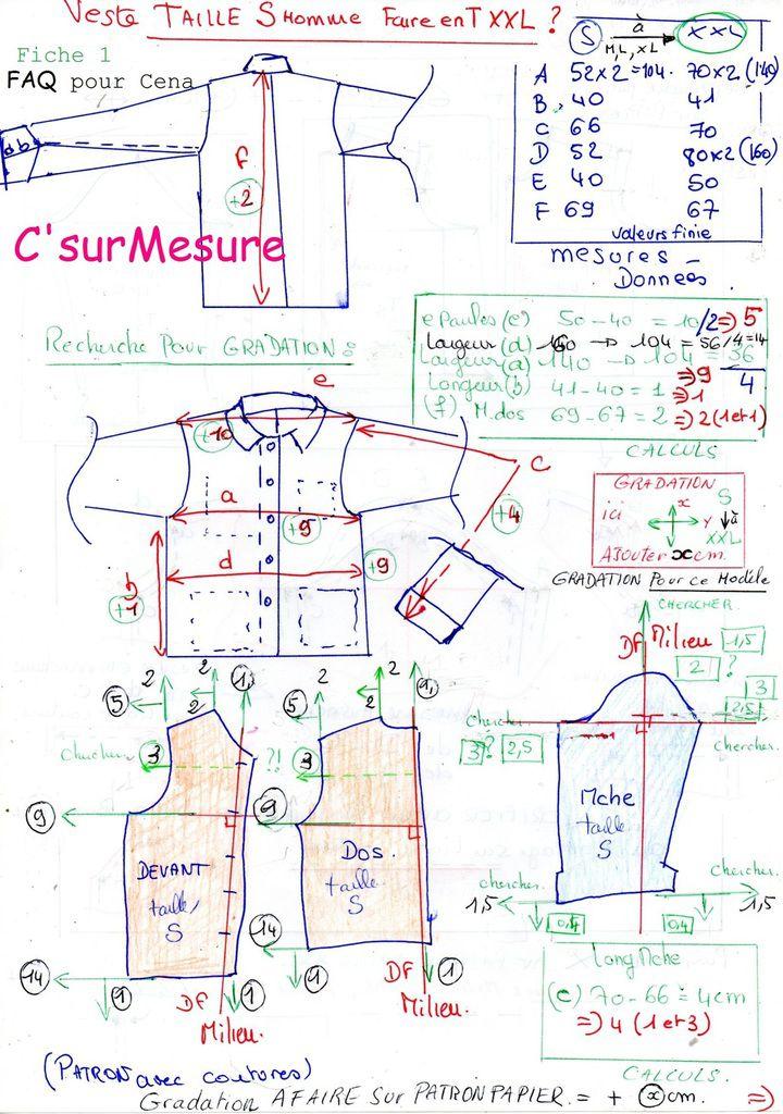 comment faire la gradation de cette chemise sur-mesure !