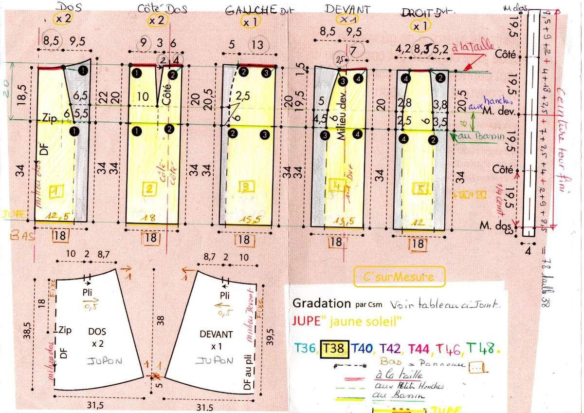 jupe TB38 avec comme mesures : ceinture 78 finie (19,5 x4), bassin 102 fini, 7panneaux de18cm en largeur.haques,