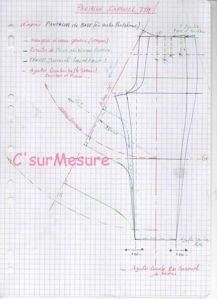 construction du sarouel depuis le pantalon de base (dos et devant).