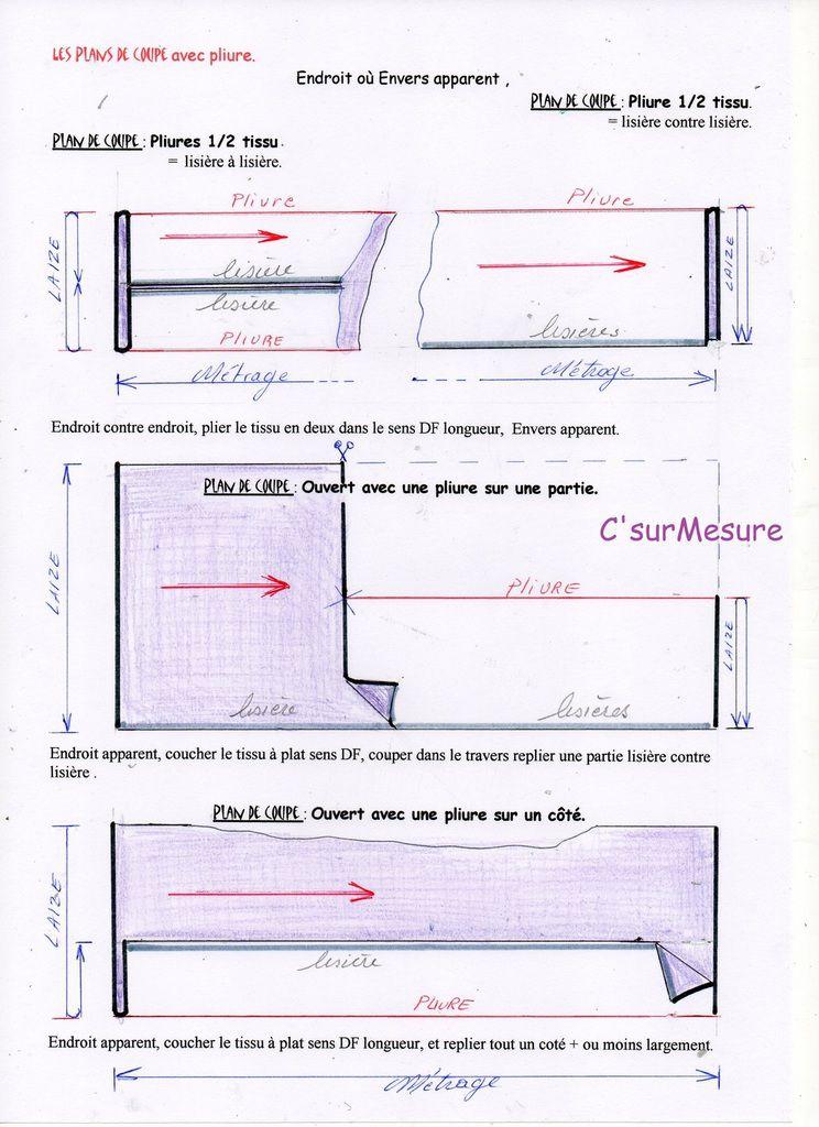 schémas de 4 plans de coupe avec une pliure du Tissu.