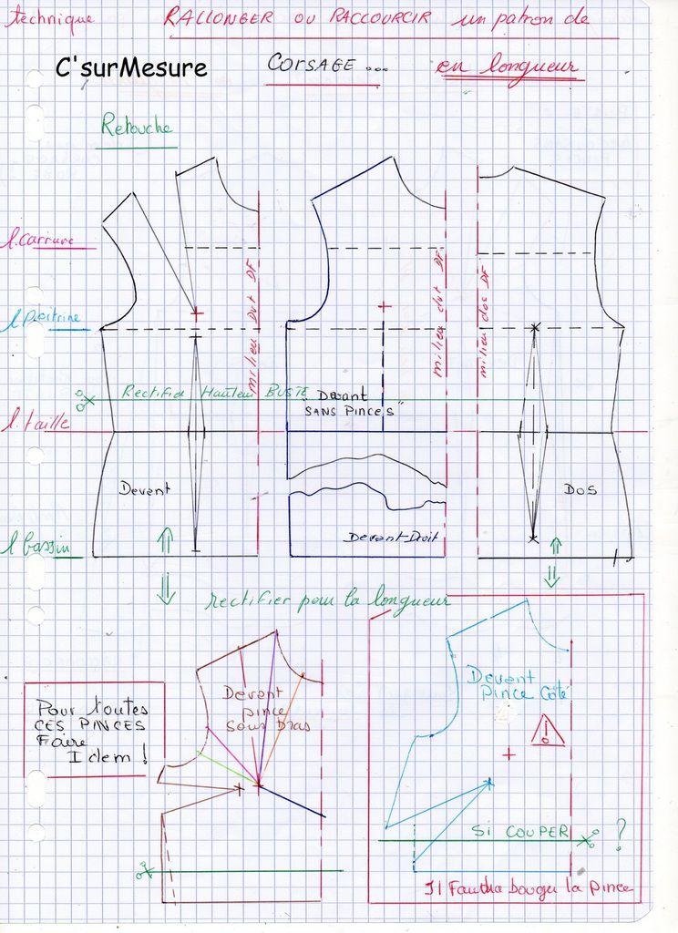 rectifier au dessus de la ligne taille pour le buste où en bas du corsage pour la longueur.