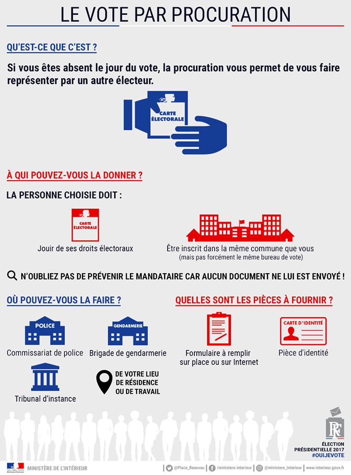 RAPPEL : Elections Présidentielles et Législatives : Pensez à la procuration en cas d'absence