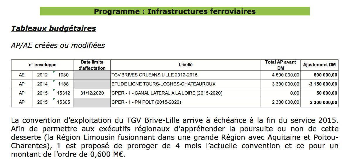 POLT et TGV Brive-Lille : la convention qui pose problème