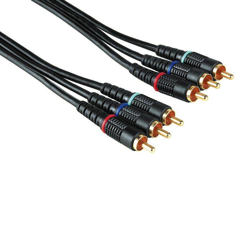 Connecteur YUV