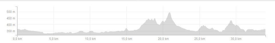 31km 550D+