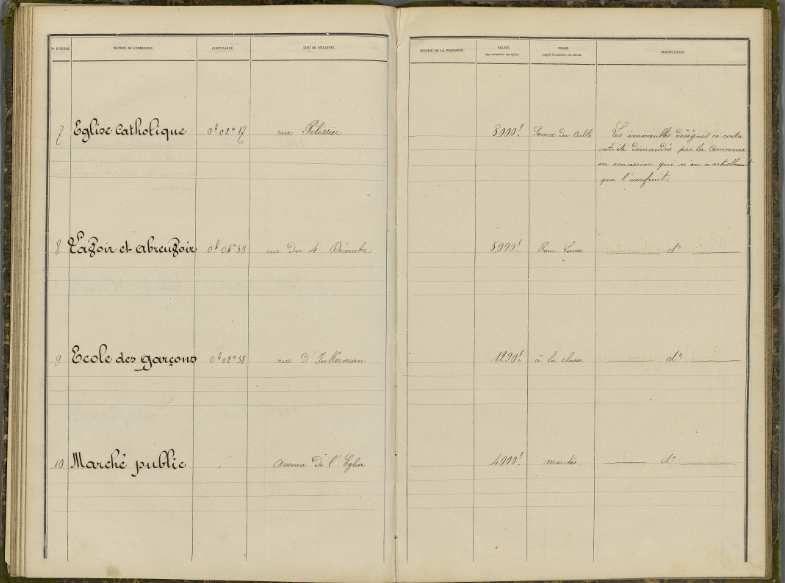 inventaire de la commune de Laghouat 1882 ( posté par Ramus)