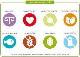 Pour un étiquetage nutritionnel simple, intuitif et compréhensible par tous sur la face avant des emballages des aliments