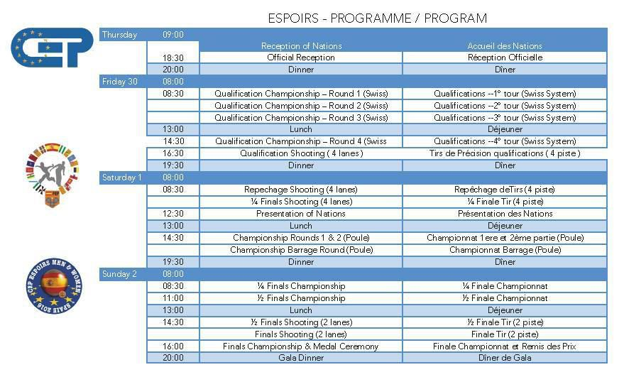 CEP ESPOIRS TRIPLES CHAMPIONSHIP (Hommes &amp&#x3B; femmes 2016 30 septembre-2 octobre