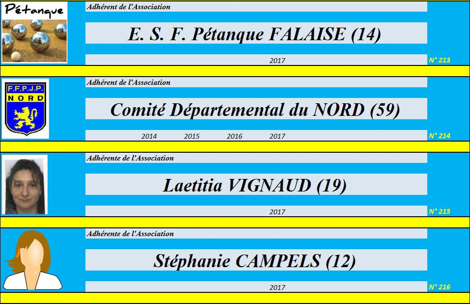 LE TROMBINOSCOPE 2017 DE L'ASSOCIATION EDUCNAUTE-INFOS