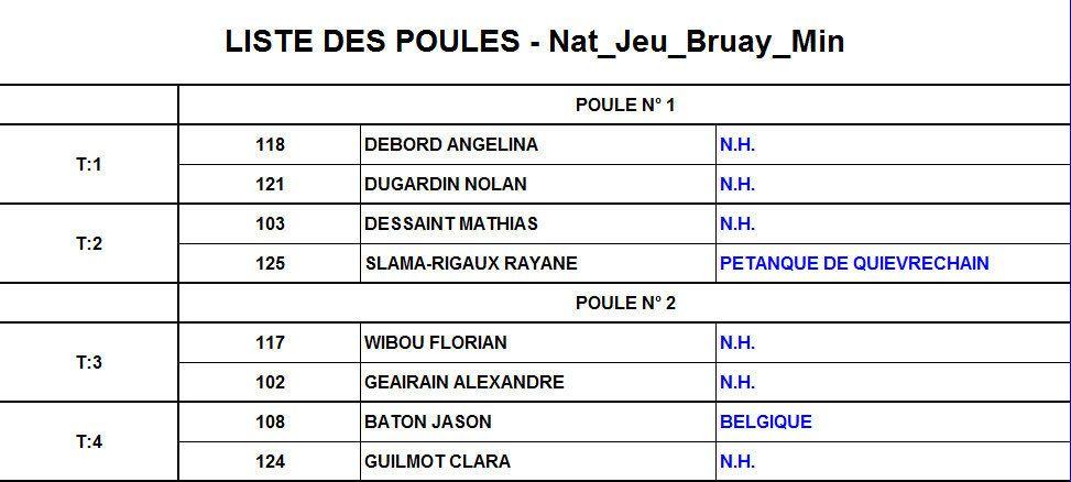 NATIONAL DE BRUAY SUR ESCAUT: Listes des engagés et Tirage des Poules